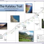 Kalalau-Trail-Map